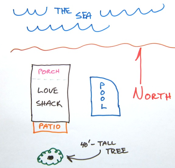 This is a simple map of the shack in relation to the sea and the tree.