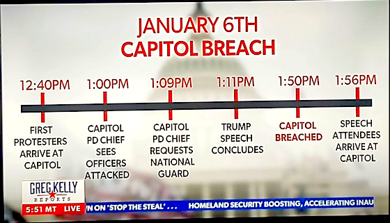 US Capitol Breach TV Graphic