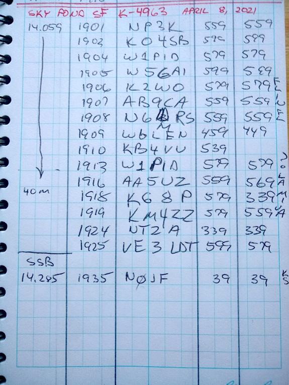 Sky Pond State Forest radio log